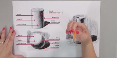 Основы построения предметов. Объем. Подмалевок - St'Art